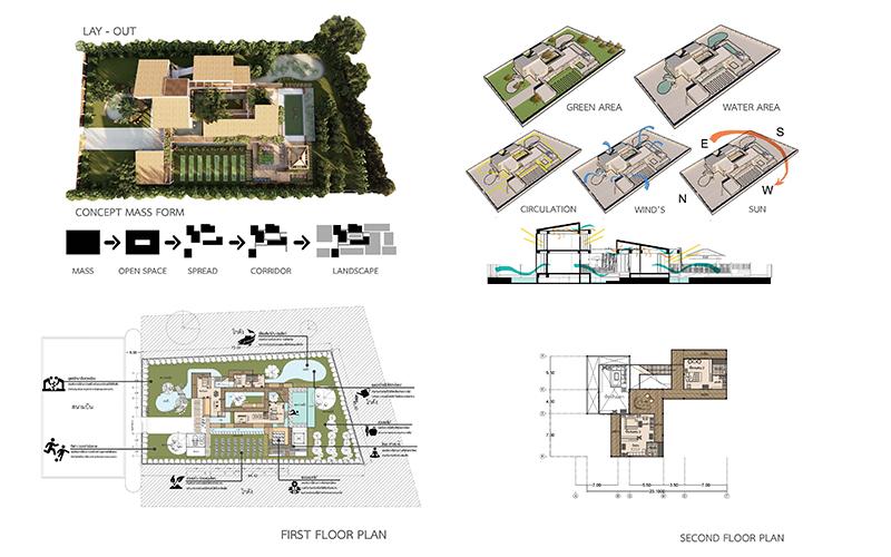 นิสิตสถาปัตย์ มหาวิทยาลัยนเรศร คว้ารางวัลชนะเลิศ การออกแบบประกวดบ้าน SIR HOME
