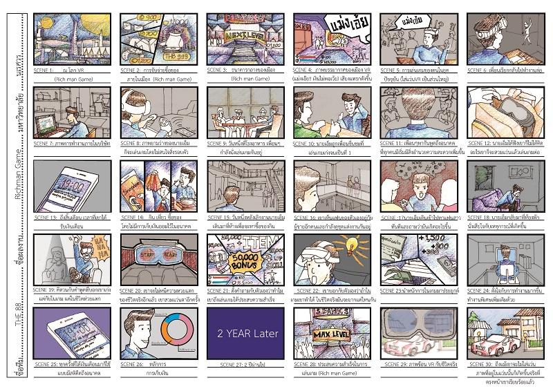 """นิสิตสาขาวิชาสถาปัตยกรรม คณะสถาปัตยกรรมศาสตร์ ม.นเรศวร ได้รับรางวัลชมเชย การประกวด Story Board เพื่อผลิตหนังสั้น ในหัวข้อ """"โลกเปลี่ยนไป ต้องวางแผนการเงินยังไง รู้ยัง?"""